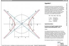 Hyperbel-1