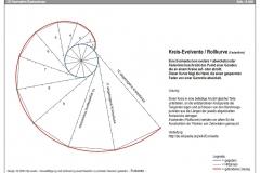 spirale-evolvente